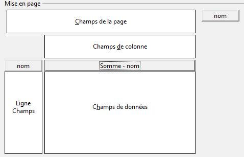 extraire mail commentaires wordpress