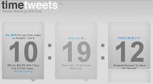 twitte_time