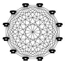 L'utilité d'un réseau est proportionnelle au carré du nombre de ses utilisateurs